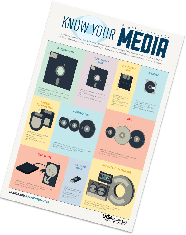 Know Your Media poster